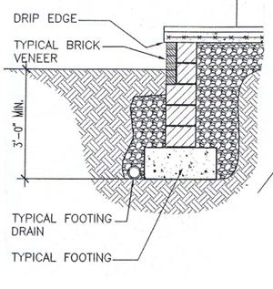 Champlain Construction : French Drains