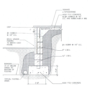 French Drains further 3 Bedroom Mobile Home Floor Plans 1970 as well Famous 1920s Craftsman Bungalow House Plans additionally The Uneven Pitched Roof likewise 1970s A Frame House Floor Plans. on 1980s house floor plans